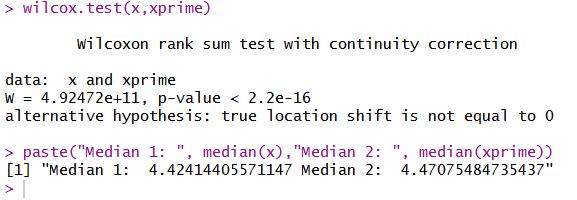 Mann-Whitney test results