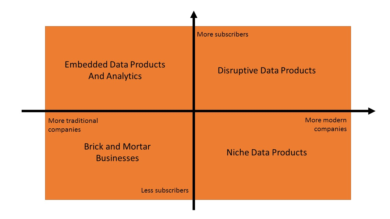 dataproduct_opportunities